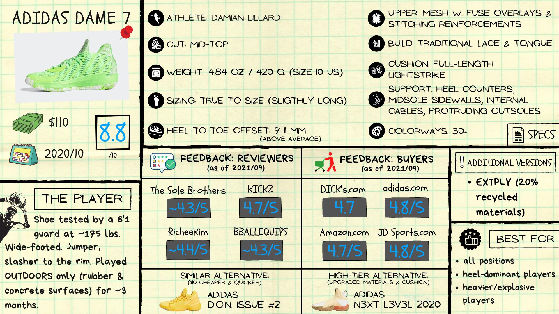 Dame 7 Review: Spec Sheet