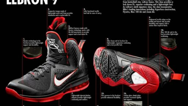 Best High Top Basketball Shoes: Components