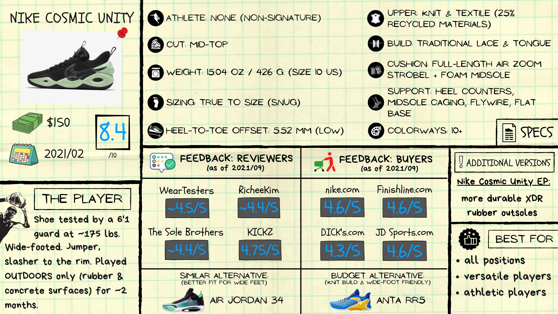 Nike Cosmic Unity Review: Spec Sheet