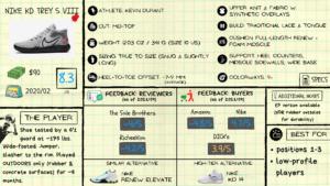 KD Trey 5 VIII Review: Spec Sheet