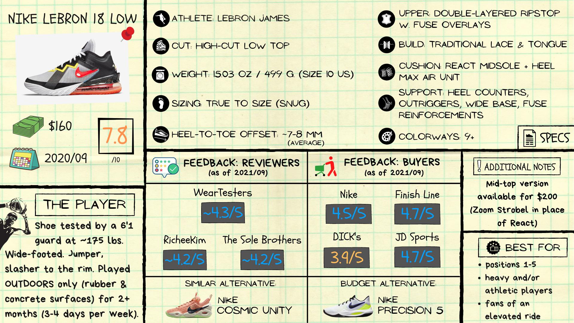 LeBron 18 Low Review: Spec Sheet